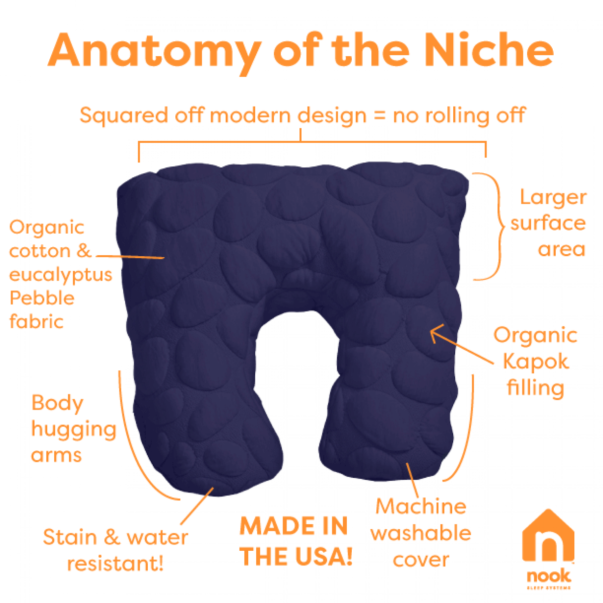 Anatomy Nook Niche Feeding Pillow Organic Breathable Materials