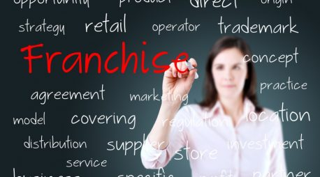 3 Franchise Marketing Tips & Ideas On Using Integrated Marketing Software