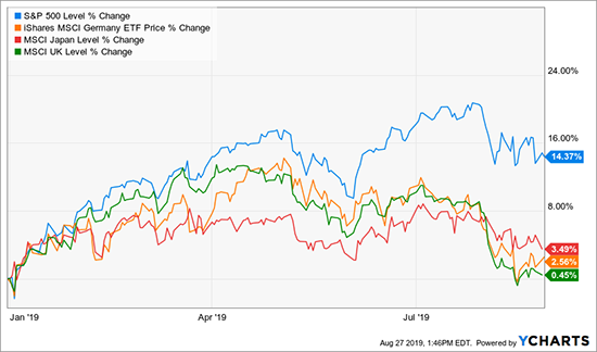 The New 52-Week Highs You Never Heard About