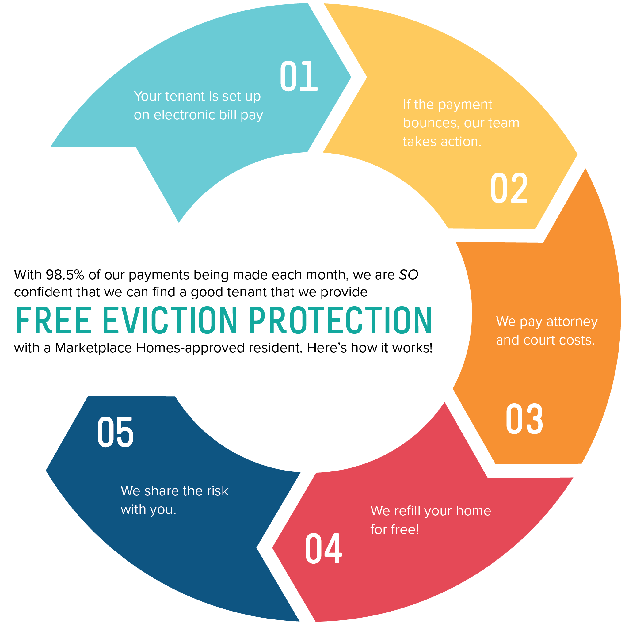 Free Eviction Protection2-01