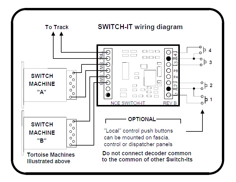 nce switch-it dcc decoder rev  b (group of six)