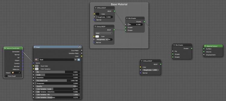 nodes_dust