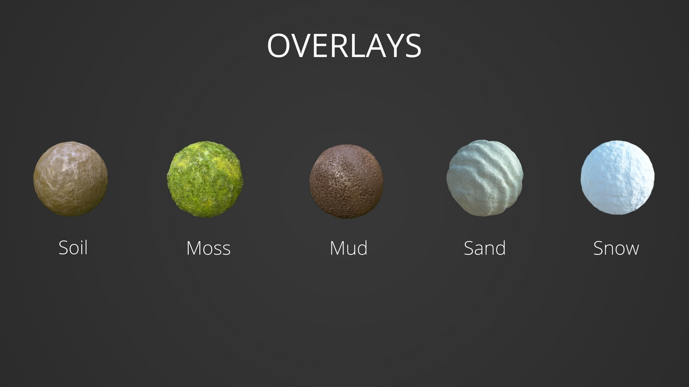 Overlay Shaders- Soil, Moss, Mud, Sand and Snow