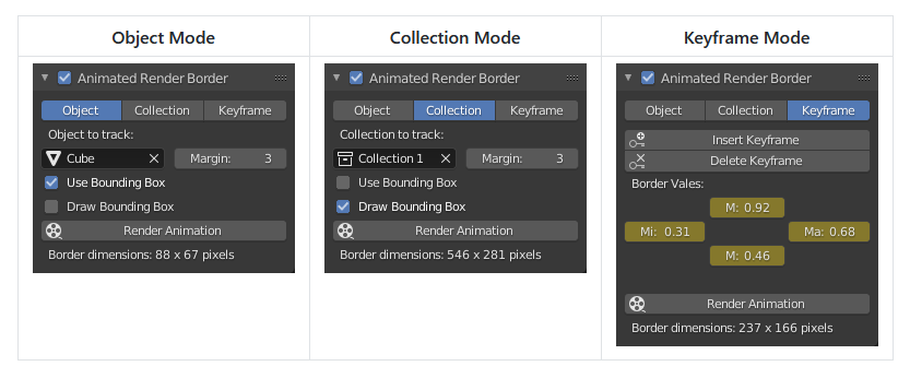 Animated Render Border