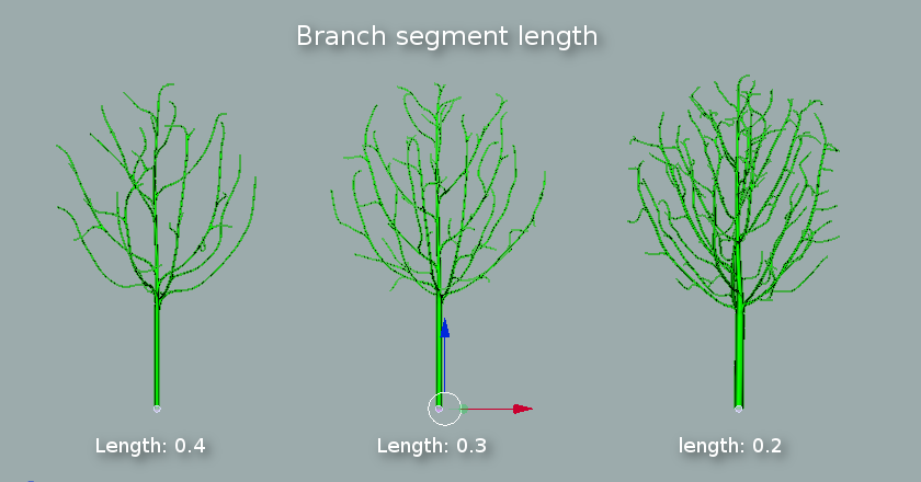 Trunk and branches branch segment length.png