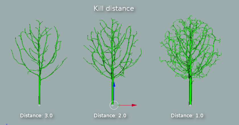 Trunk and branches kill distance.png
