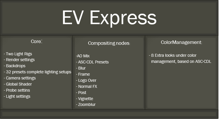 EV Express overview