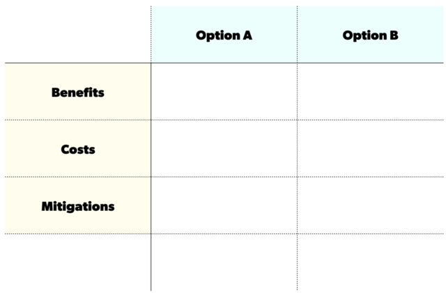 The 6 Decision-Making Frameworks That Help Startup Leaders Tackle