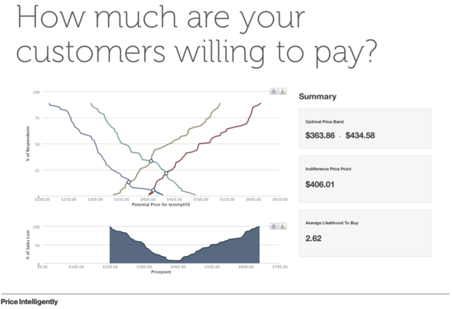 The Price is Right: Essential Tips for Nailing Your Pricing