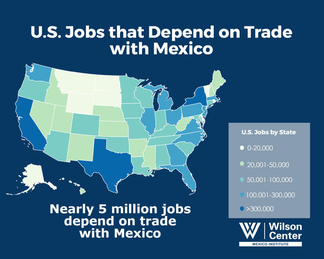 U S Jobs That Depend On Trade With Mexico