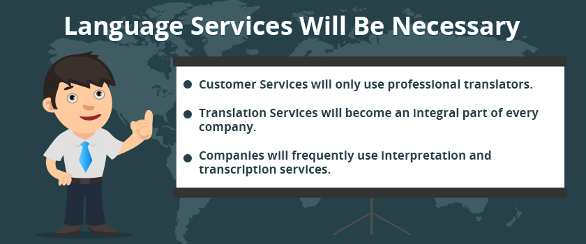 9 Predictions Of 2016 For Translation Services
