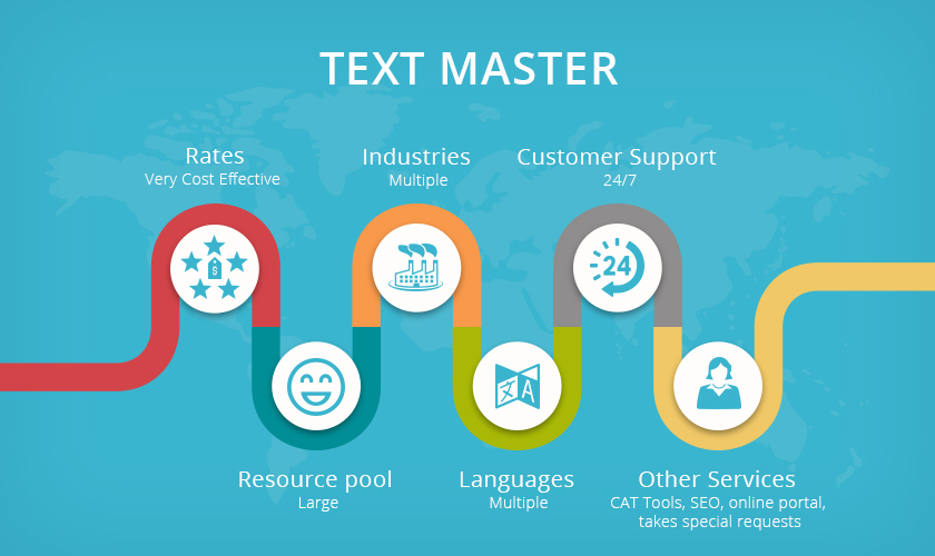 Text Master