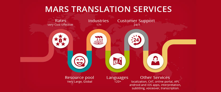 Why-You-Should-Work-With-Mars-Translation.jpg