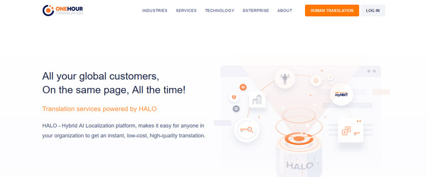 10 Most Successful Translation Services Companies [2019] | Mars