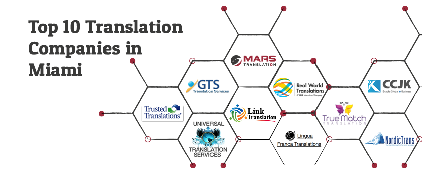 Top translation companies in miami Mars Translation.png