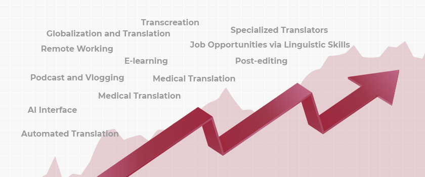 top-11-growth-boosting-trends-for-the-translation-industry.png