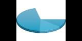 Webpageanalyse