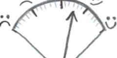 Hedonometer