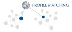 Profilematching