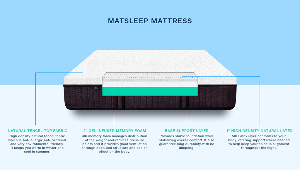 matsleep mattress layer design