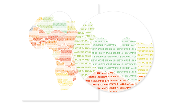 Africa HDI Poster