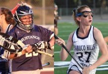 Hennesey Evans and Kristen Bell of Trabuco Hills Girls Lacrosse Topped the South Coast All-League Team