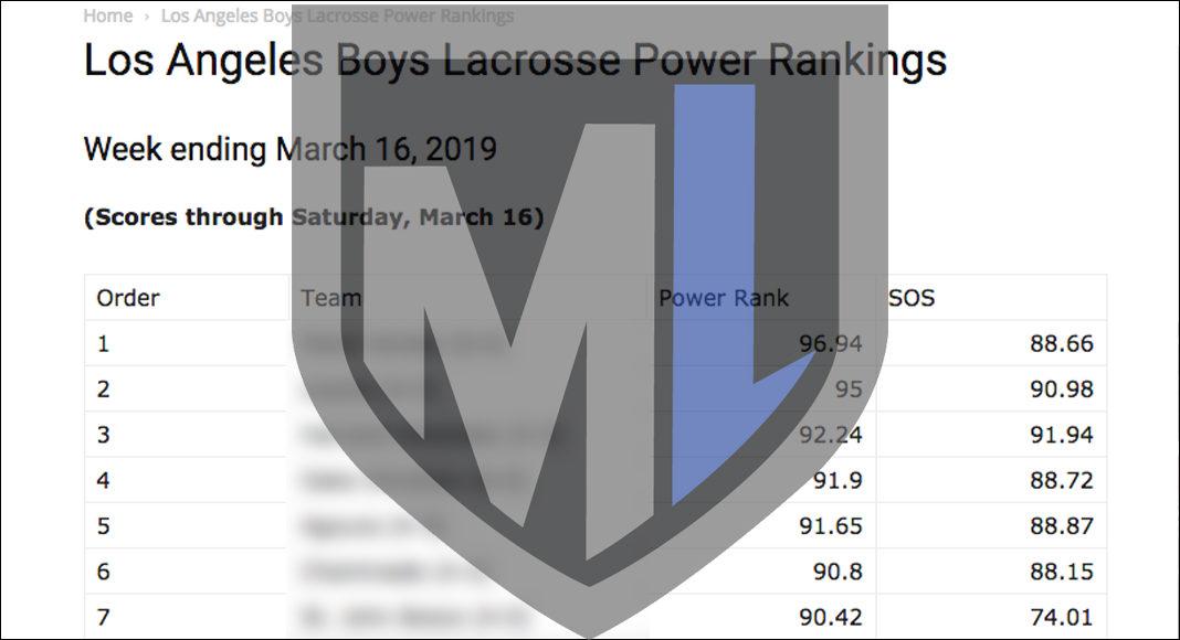 MaxLax LA Boys Power Rankings