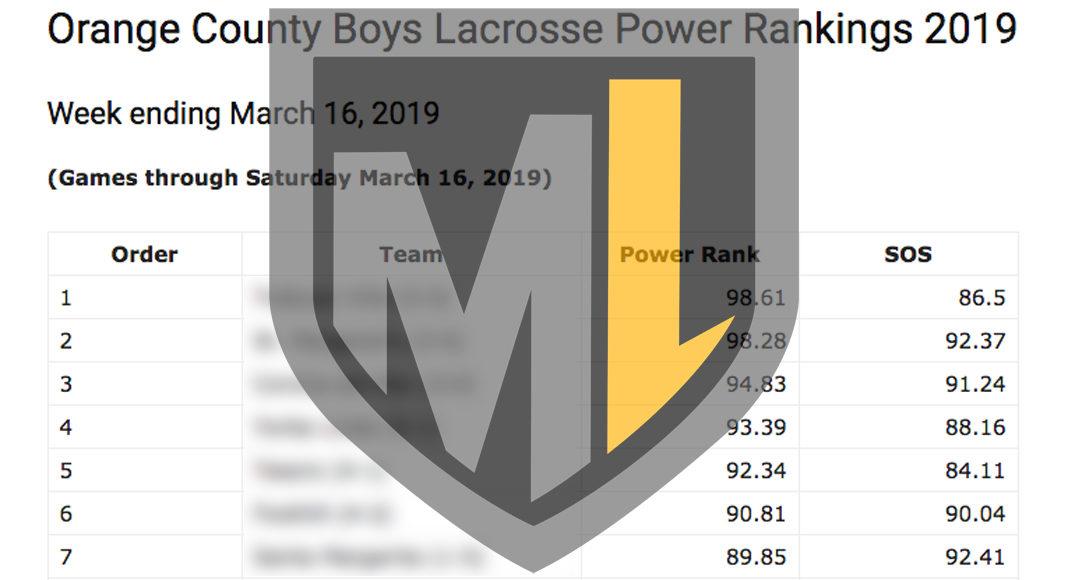 OC Boys Lacrosse Power Rankings