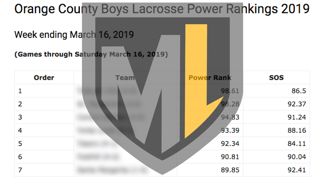 OC Boys Lacrosse Power Rankings