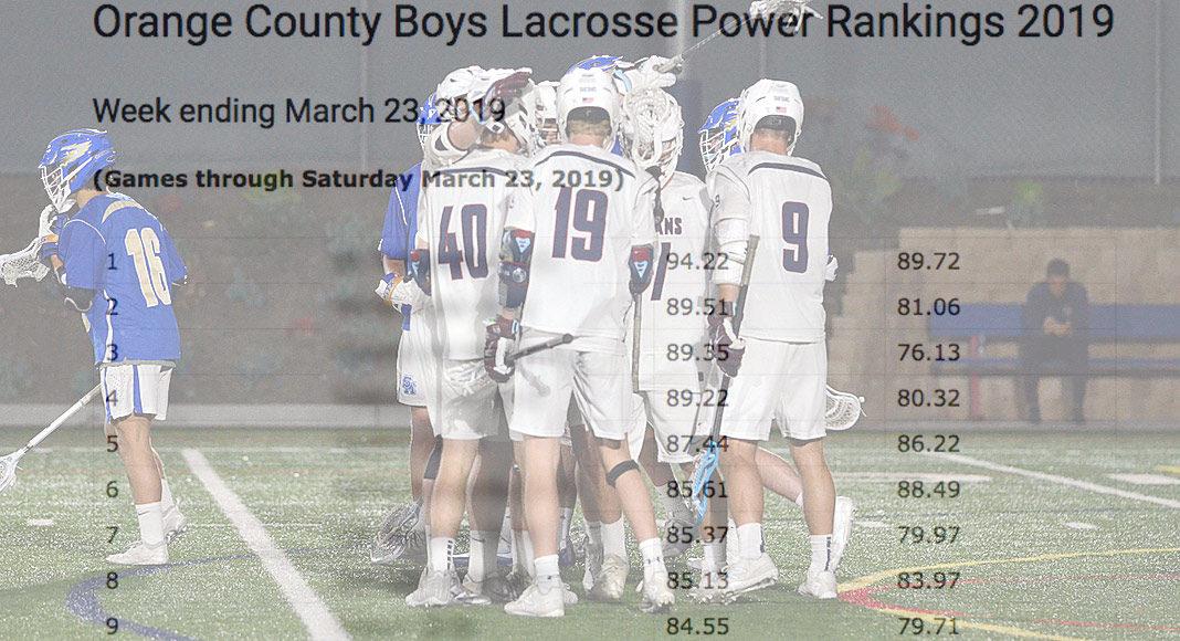 OC Boys Power Rankings, March 23