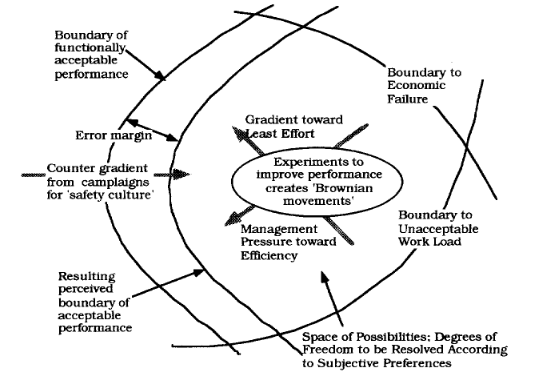 Rasmussen, 1997, Figure 3