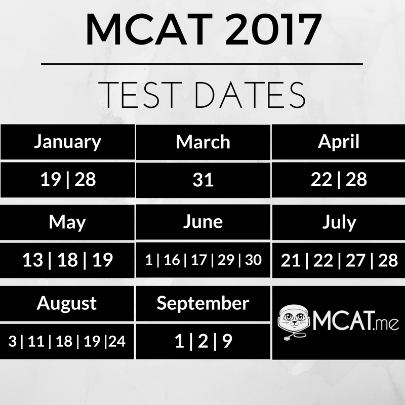 2017 MCAT Test Dates