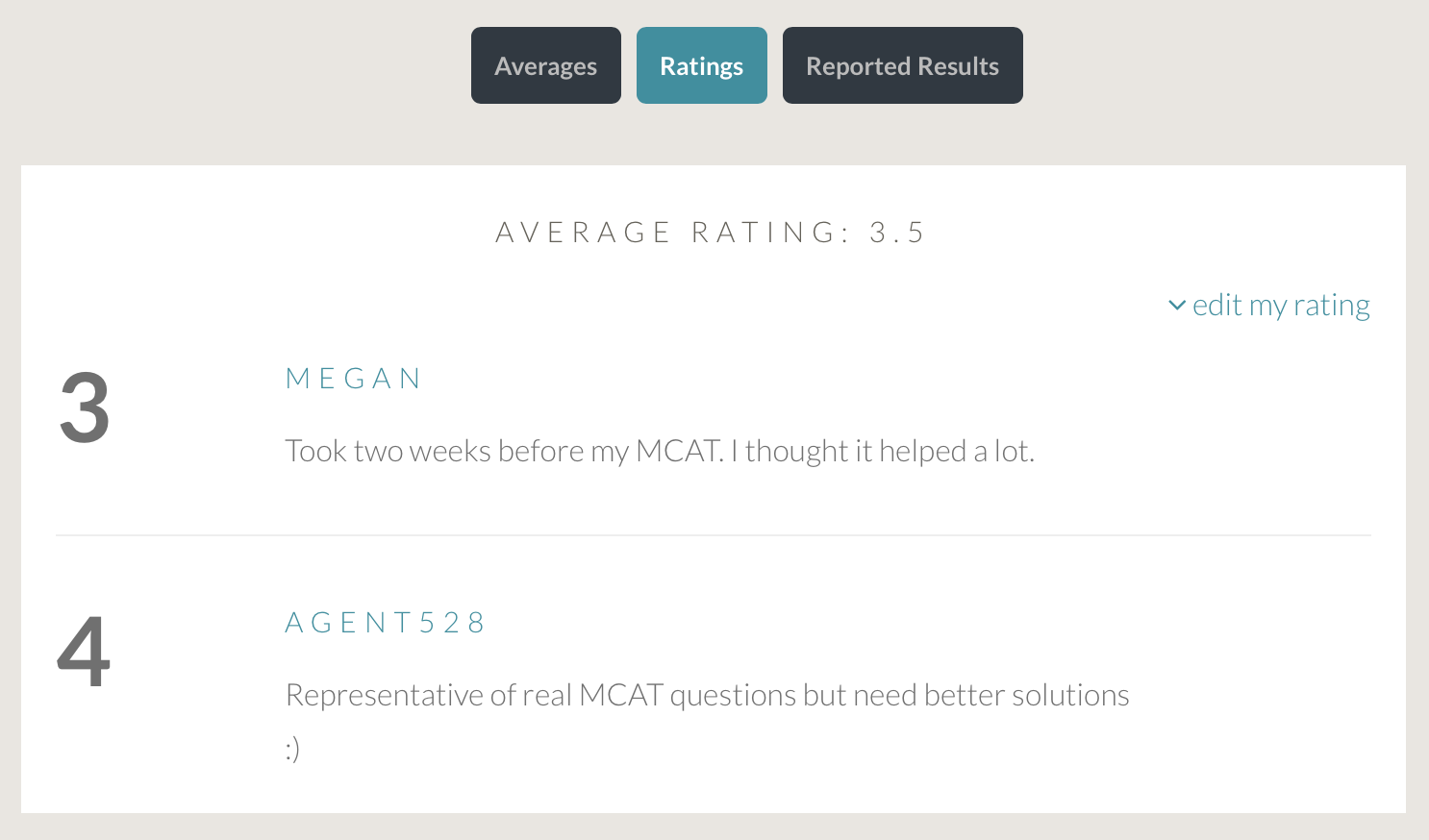 MCAT Practice Test Ratings