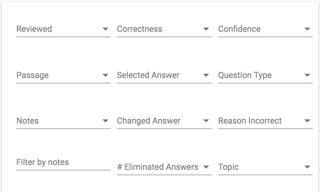 Advanced practice analysis