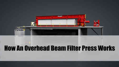 How It Works - Overhead Beam Filter Press