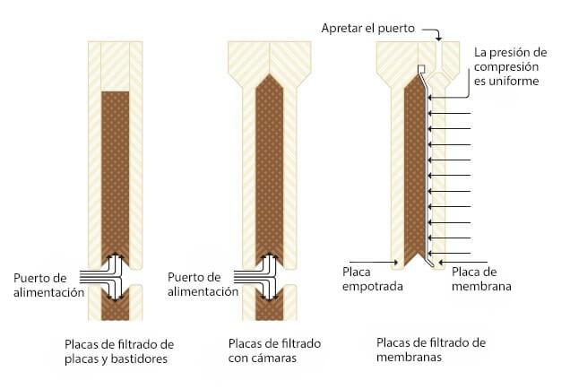 Blog-Filter-Plate-Styles_Spanish.jpg?mtime=20190429082428#asset:39834