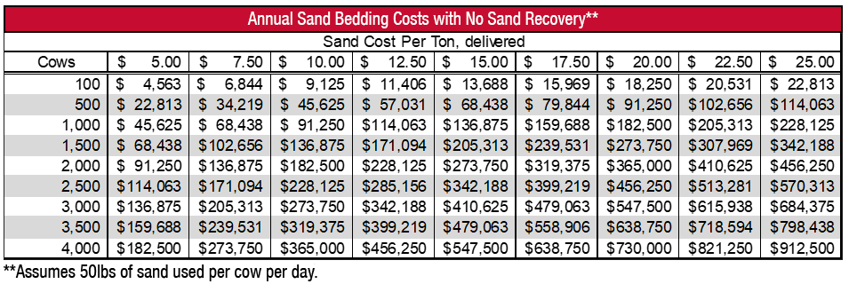 Sand-recycling-savings.png?mtime=20190313102233#asset:10829