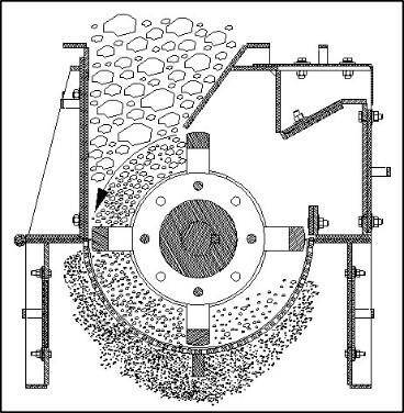Sampling-Hammermill-Crusher.jpg?mtime=20210129142741#asset:52023