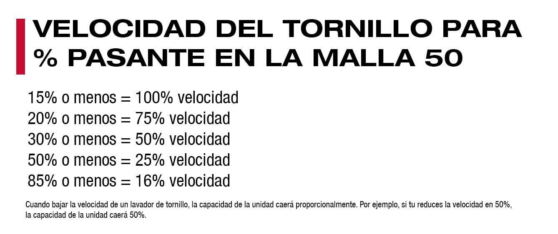 VELOCIDAD-DEL-TORNILLO-PARA-PASANTE-EN-LA-MALLA-50.jpg?mtime=20210601082154#asset:53397