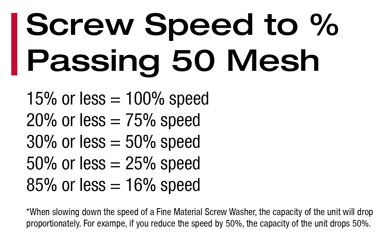 Screw-Speed-chart.jpg?mtime=20210414114023#asset:53082