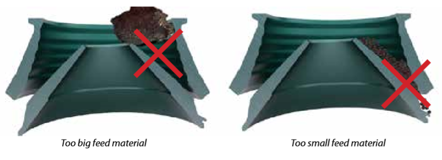 Cone-Crusher-incorrect-feed.png?mtime=20200623133037#asset:49577