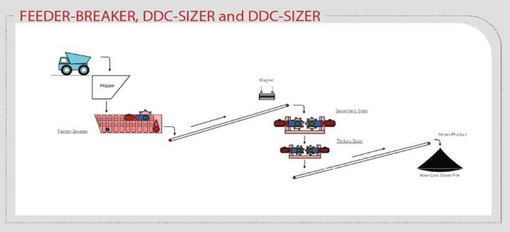Fb Sizer Sizer Config