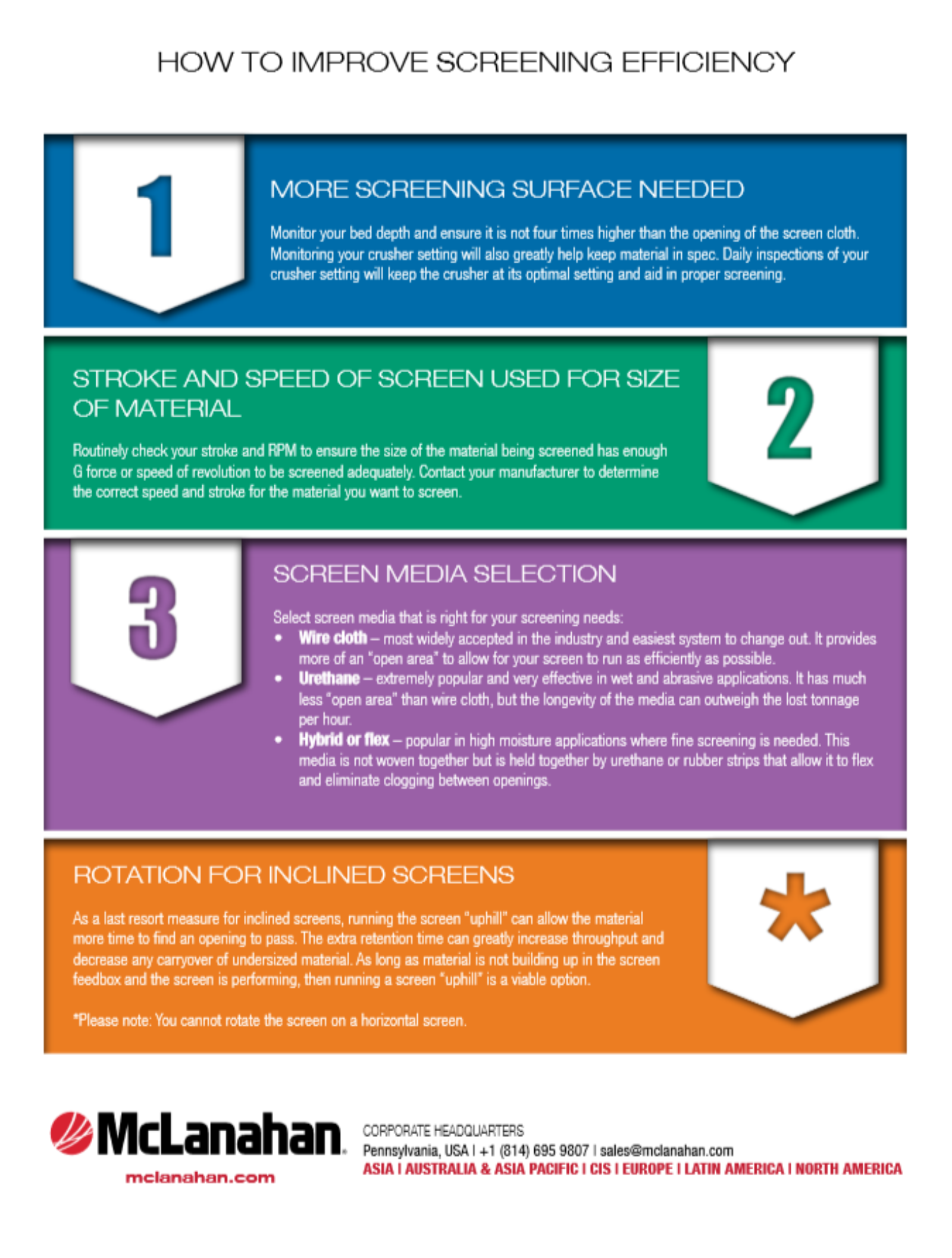 Screening Efficiency Checklist