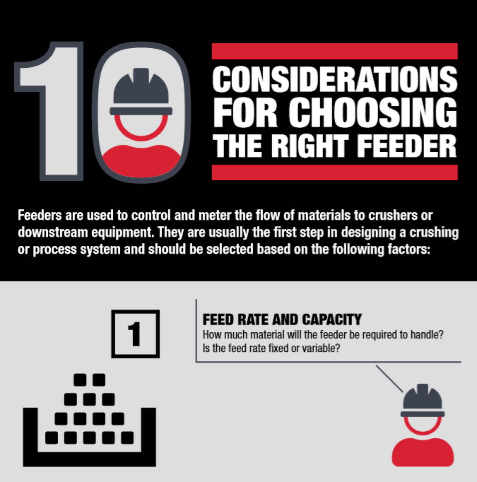10 Considerations For Choosing The Right Feeder