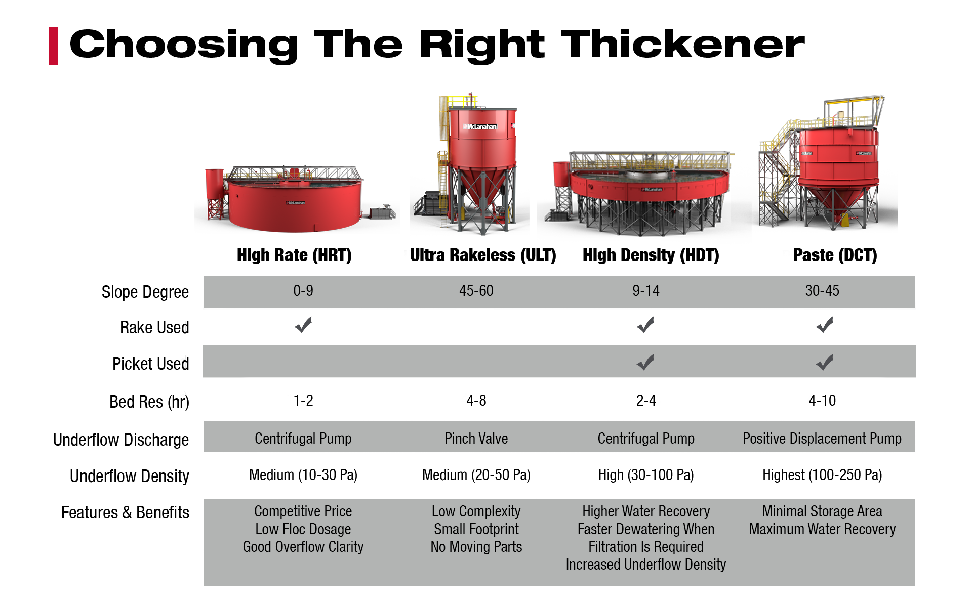 Thickener-comparison-graphic.png?mtime=20200716163721#asset:50242