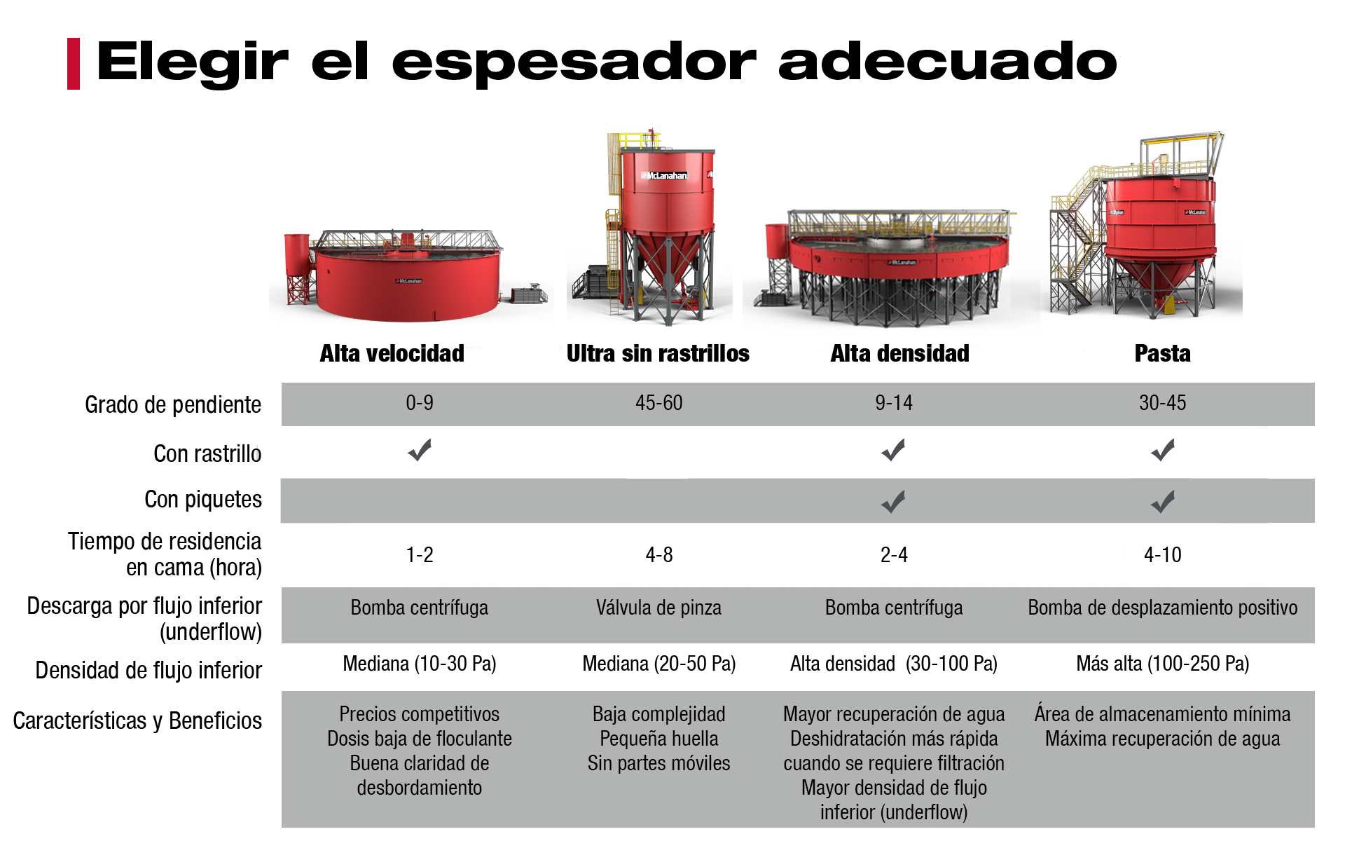 Thickener-comparison-graphic_ES.png?mtime=20200730121949#asset:50289