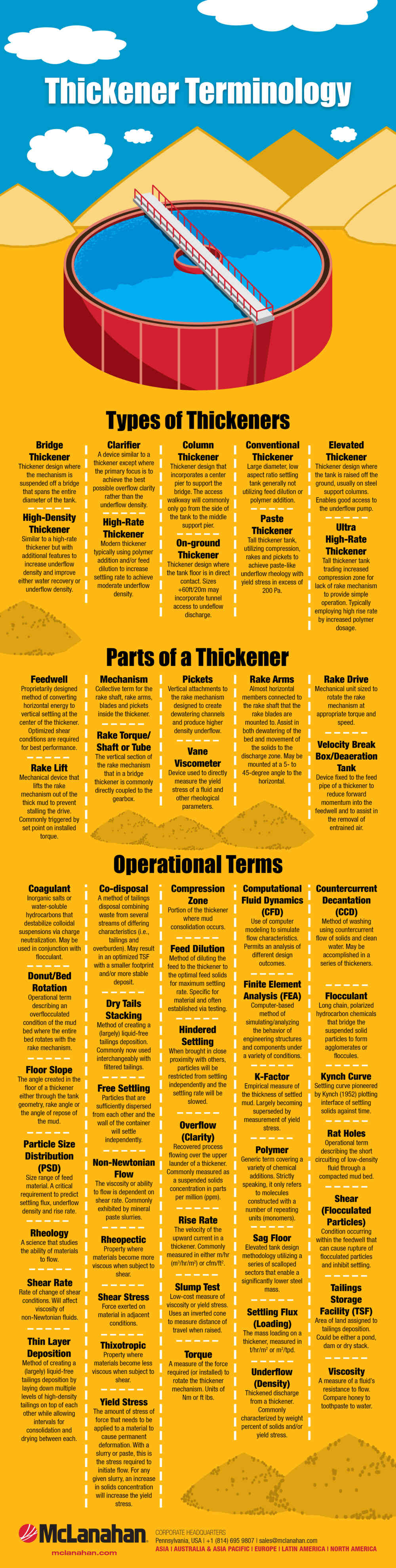 Thickener Terms Final