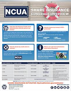 Descripción general de la cobertura de seguro de depósitos (Inglés)