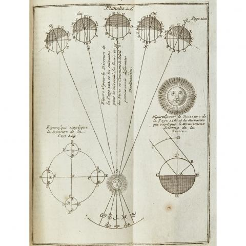 [GLOBES]  Group of six volumes on globes, sundials and related subjects