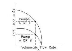 _curve_operating_point_pumps_in_series_13.jpg